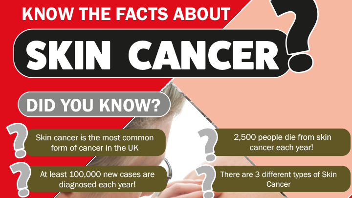 Do you know the facts about Skin Cancer?