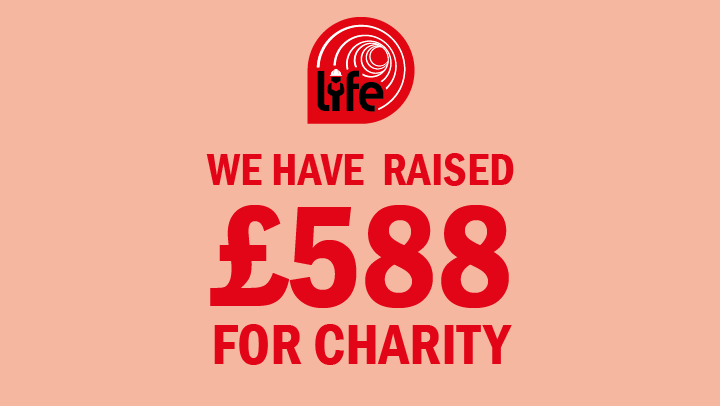 We've raised £588 for charity with our Observation Cards